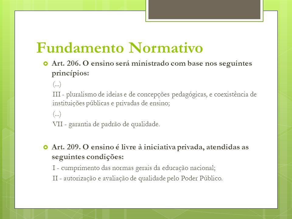 Fundamento Normativo Art. 206. O ensino será ministrado com base nos seguintes princípios: (...)
