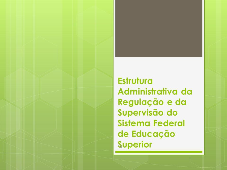 Estrutura Administrativa da Regulação e da Supervisão do Sistema Federal de Educação Superior