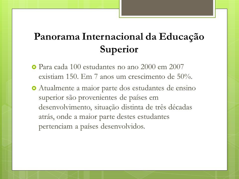 Panorama Internacional da Educação Superior