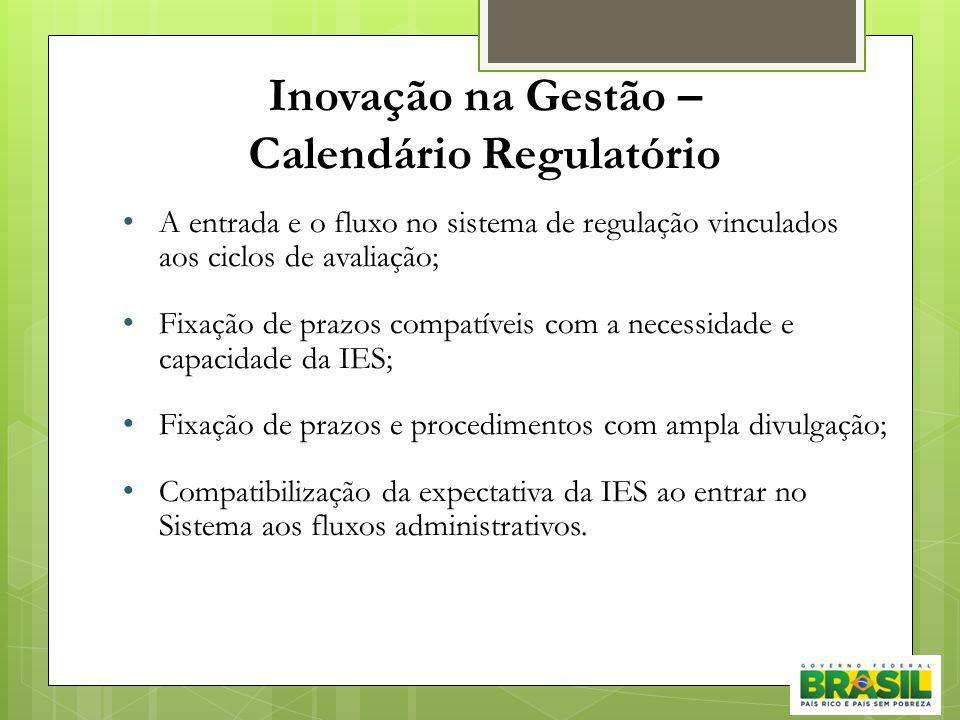 Inovação na Gestão – Calendário Regulatório