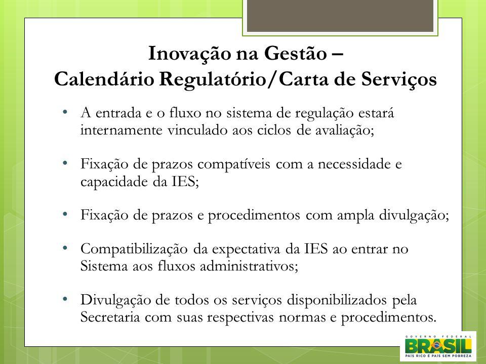 Inovação na Gestão – Calendário Regulatório/Carta de Serviços