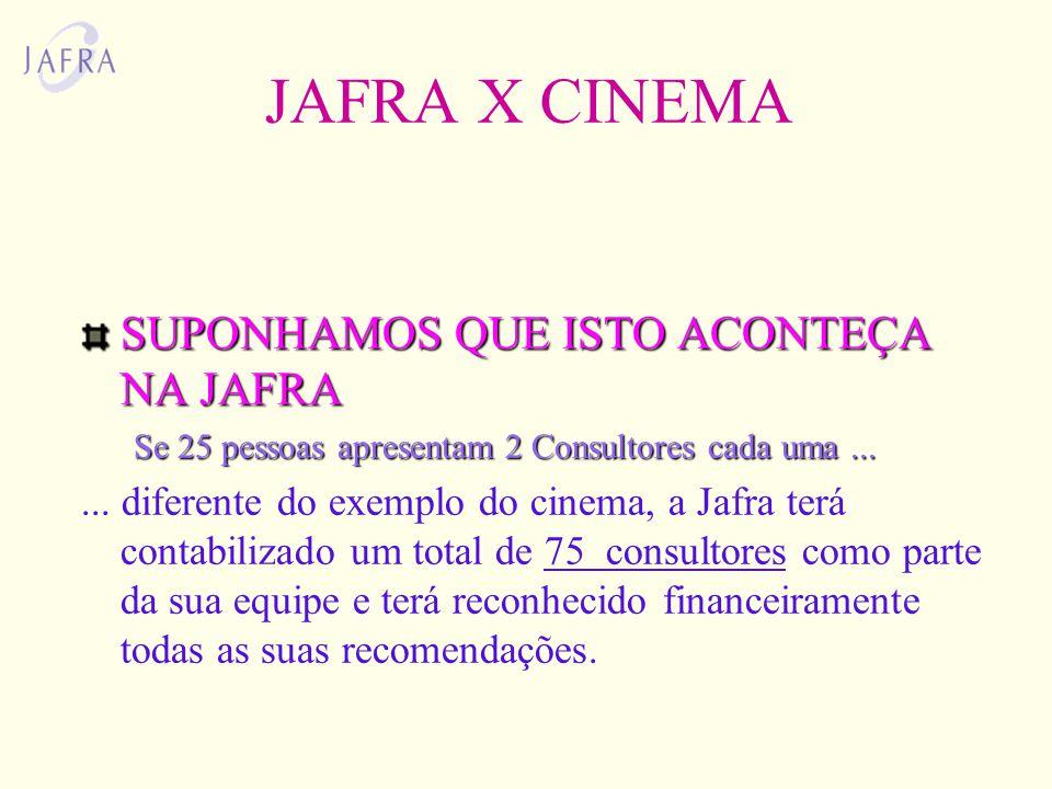 JAFRA X CINEMA SUPONHAMOS QUE ISTO ACONTEÇA NA JAFRA