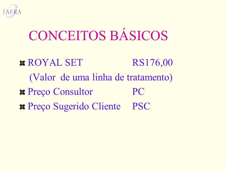 CONCEITOS BÁSICOS ROYAL SET RS176,00