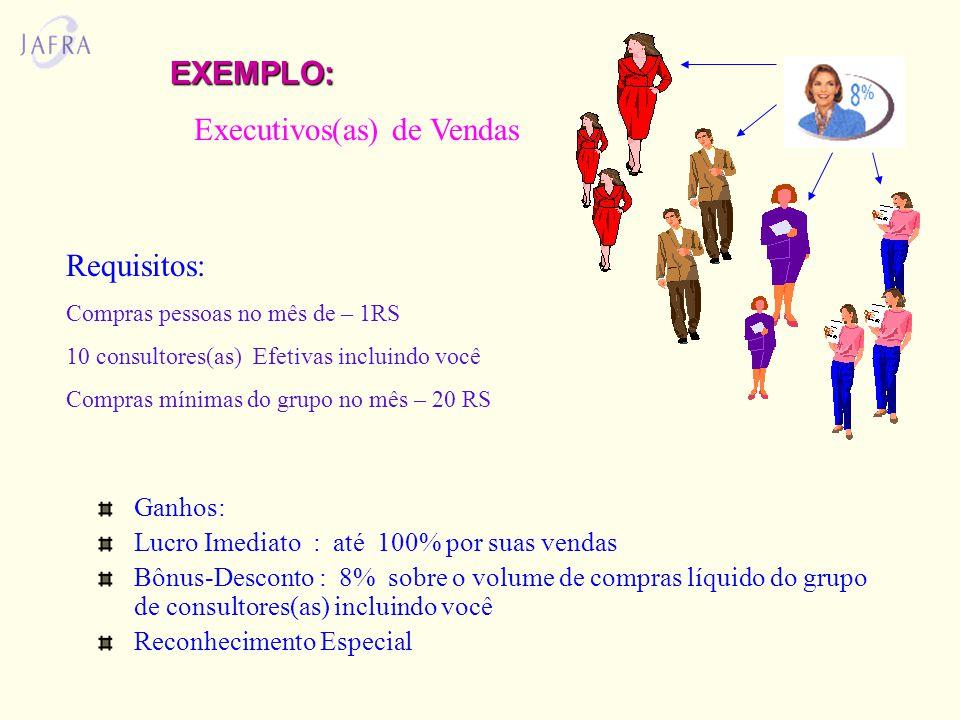 Executivos(as) de Vendas