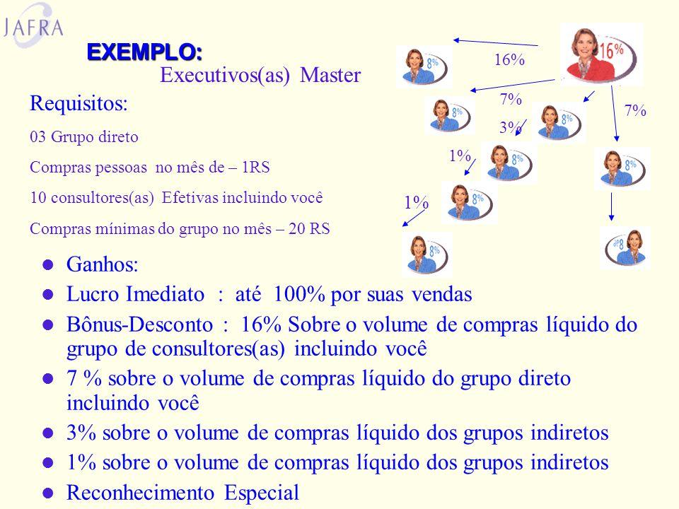 Executivos(as) Master Requisitos: