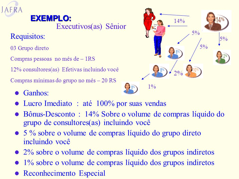 Executivos(as) Sênior Requisitos: