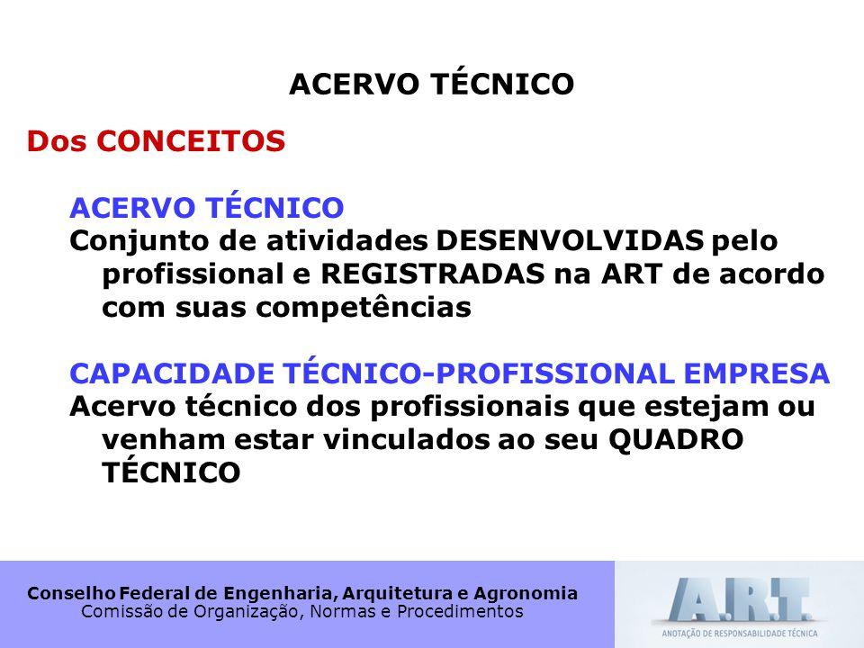 ACERVO TÉCNICO Dos CONCEITOS ACERVO TÉCNICO