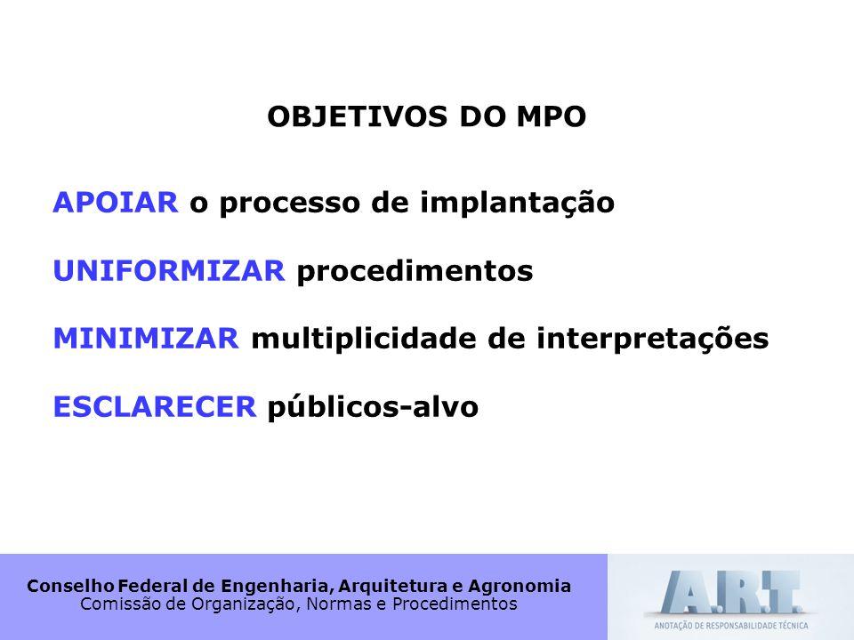 OBJETIVOS DO MPO APOIAR o processo de implantação. UNIFORMIZAR procedimentos. MINIMIZAR multiplicidade de interpretações.