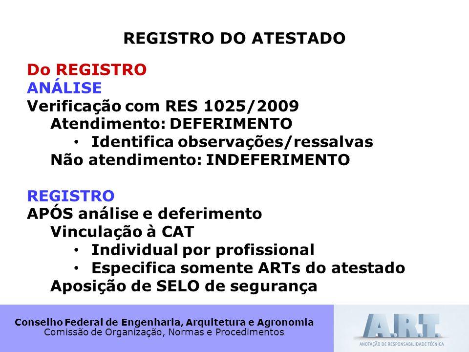 REGISTRO DO ATESTADO Do REGISTRO ANÁLISE Verificação com RES 1025/2009