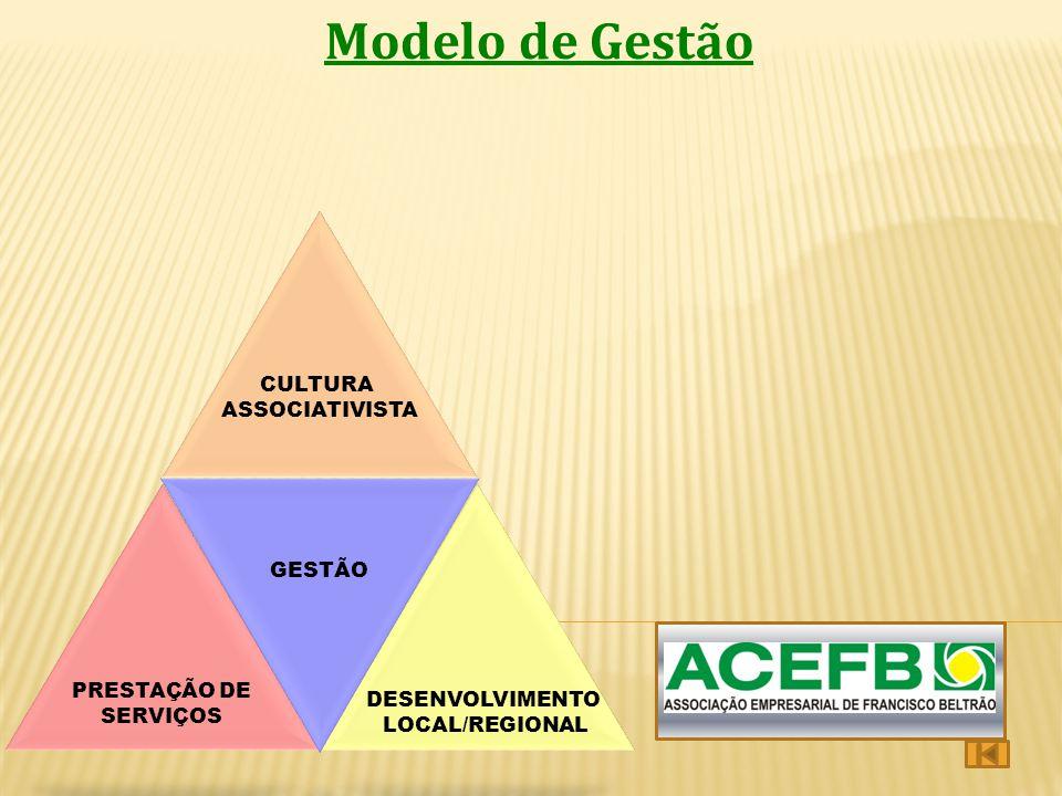 Modelo de Gestão PROMOÇÃO CULTURA ASSOCIATISTA PRESTAÇÃO DE SERVIÇOS