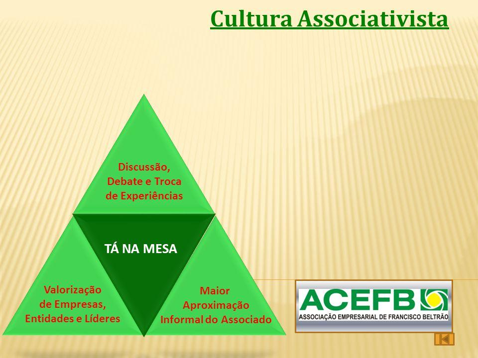 Cultura Associativista