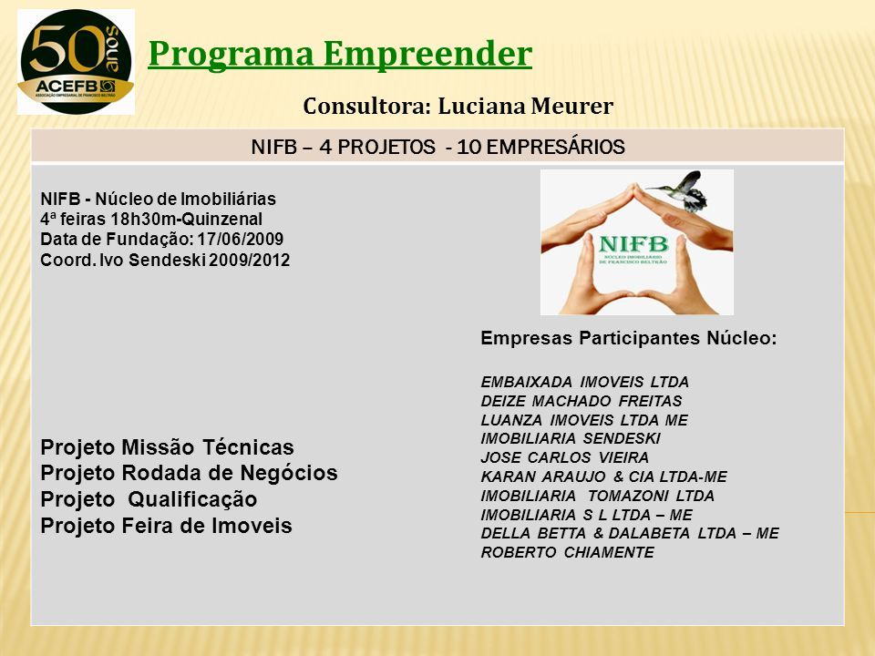 NIFB – 4 PROJETOS - 10 EMPRESÁRIOS