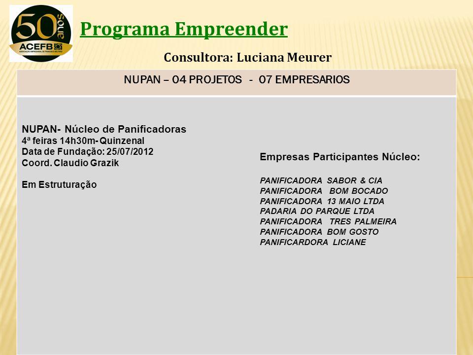 NUPAN – 04 PROJETOS - 07 EMPRESARIOS