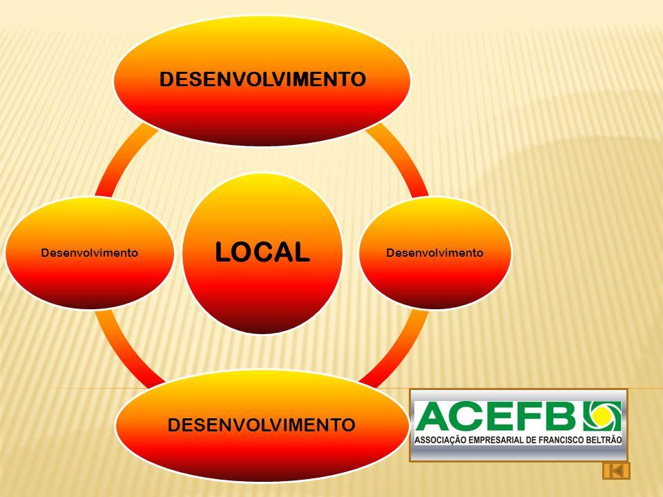 LOCAL DESENVOLVIMENTO Desenvolvimento