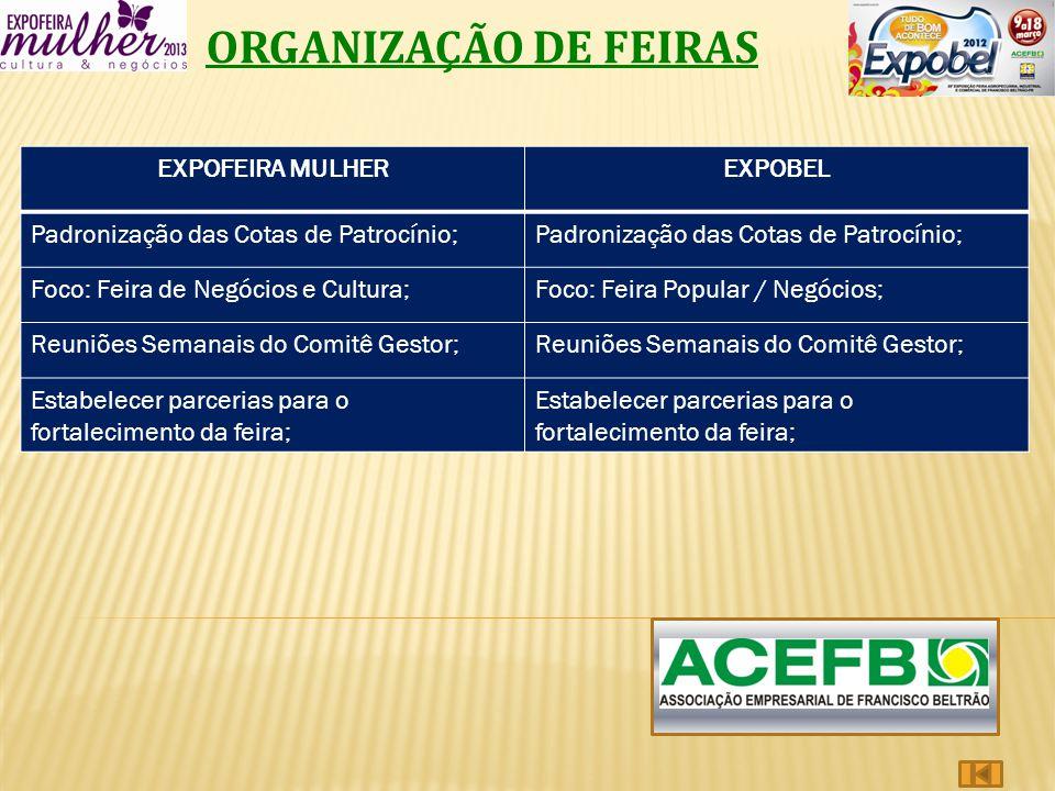 ORGANIZAÇÃO DE FEIRAS EXPOFEIRA MULHER EXPOBEL