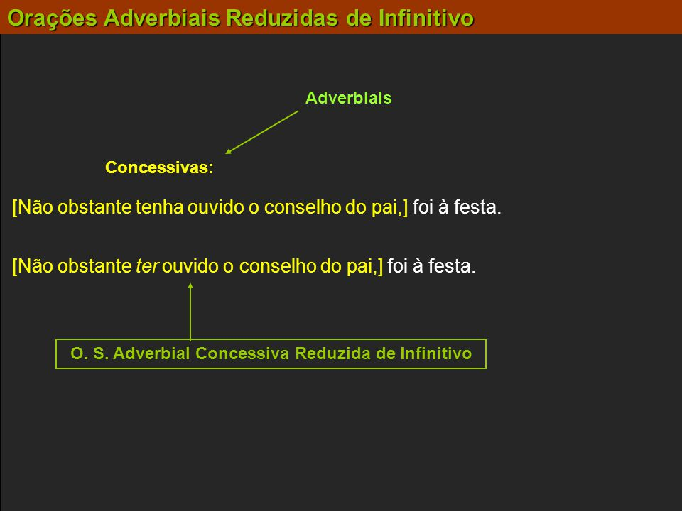 O. S. Adverbial Concessiva Reduzida de Infinitivo