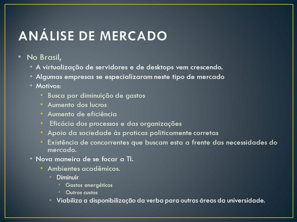 ANÁLISE DE MERCADO No Brasil,