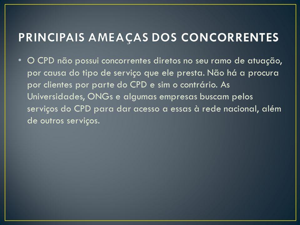 PRINCIPAIS AMEAÇAS DOS CONCORRENTES