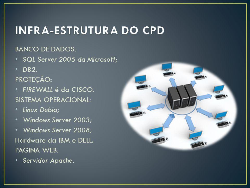 INFRA-ESTRUTURA DO CPD