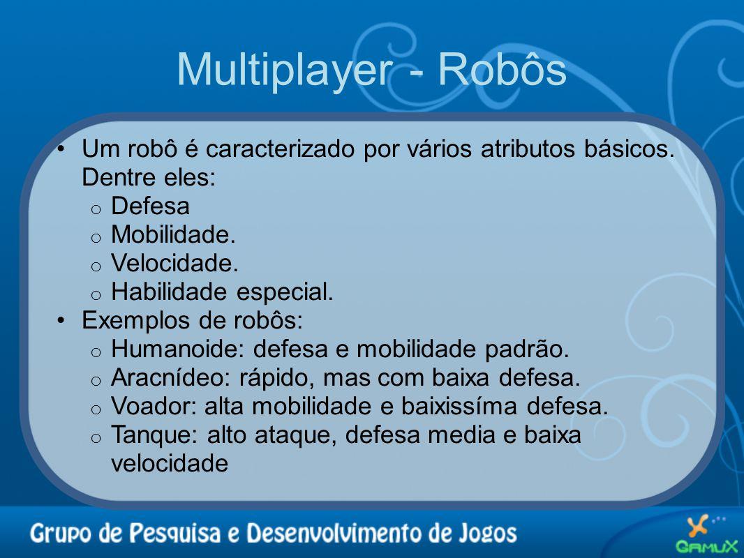 Multiplayer - Robôs Um robô é caracterizado por vários atributos básicos. Dentre eles: Defesa. Mobilidade.