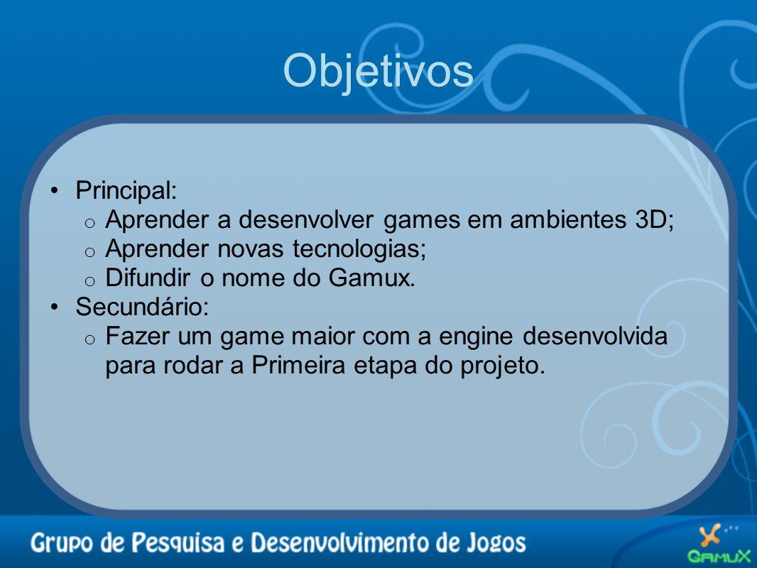 Objetivos Principal: Aprender a desenvolver games em ambientes 3D;