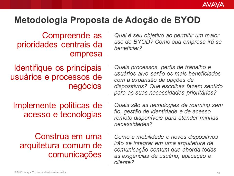 Metodologia Proposta de Adoção de BYOD