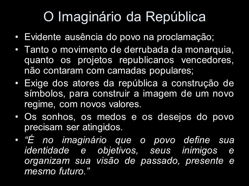 O Imaginário da República