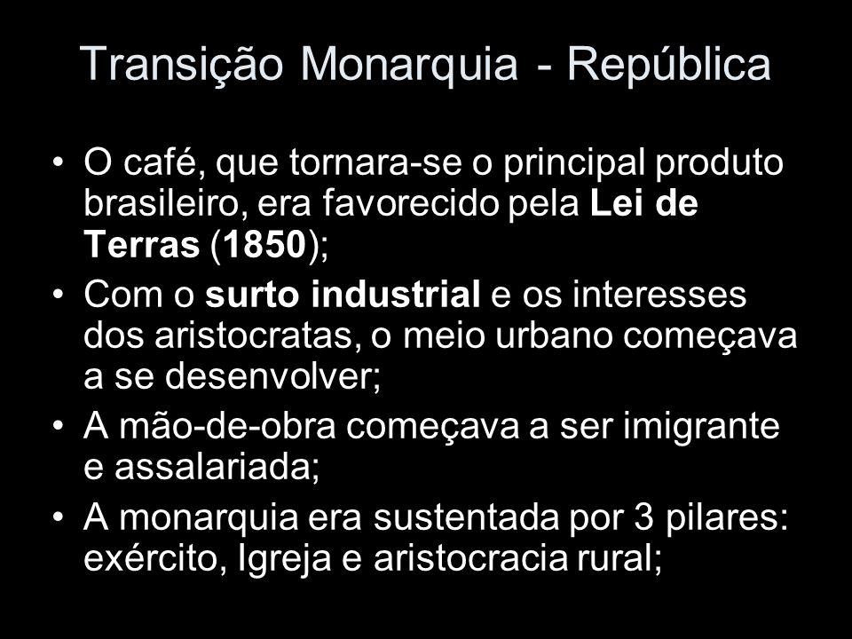 Transição Monarquia - República