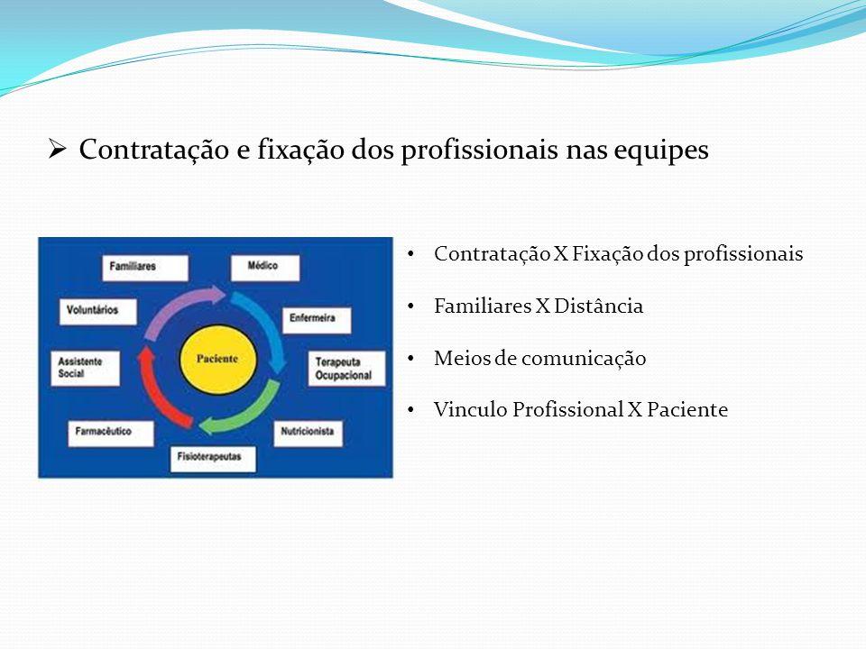 Contratação e fixação dos profissionais nas equipes