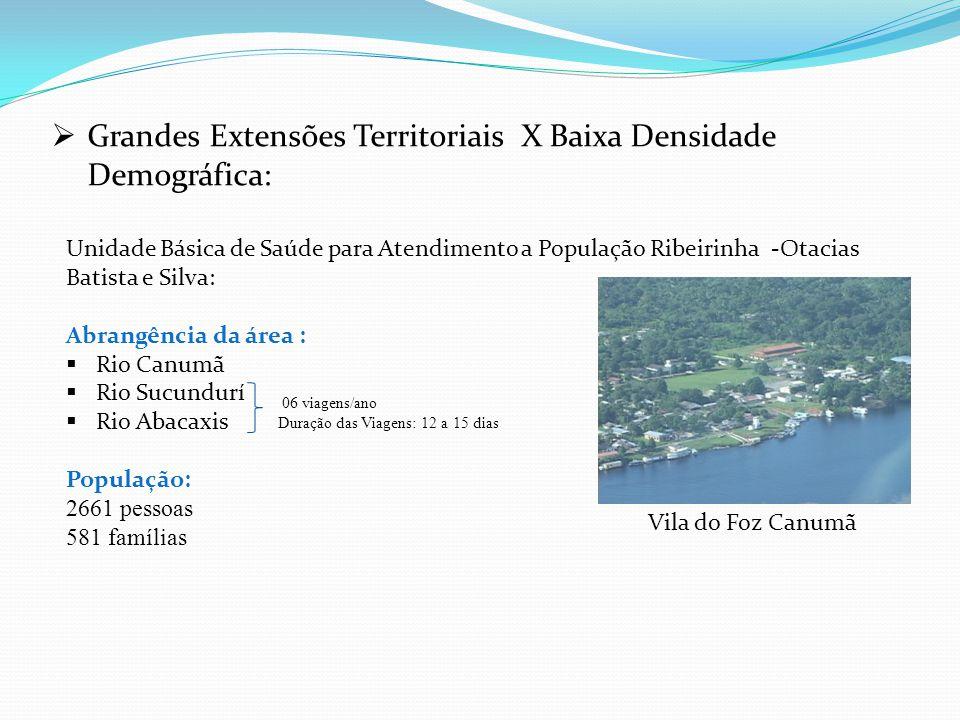 Grandes Extensões Territoriais X Baixa Densidade Demográfica: