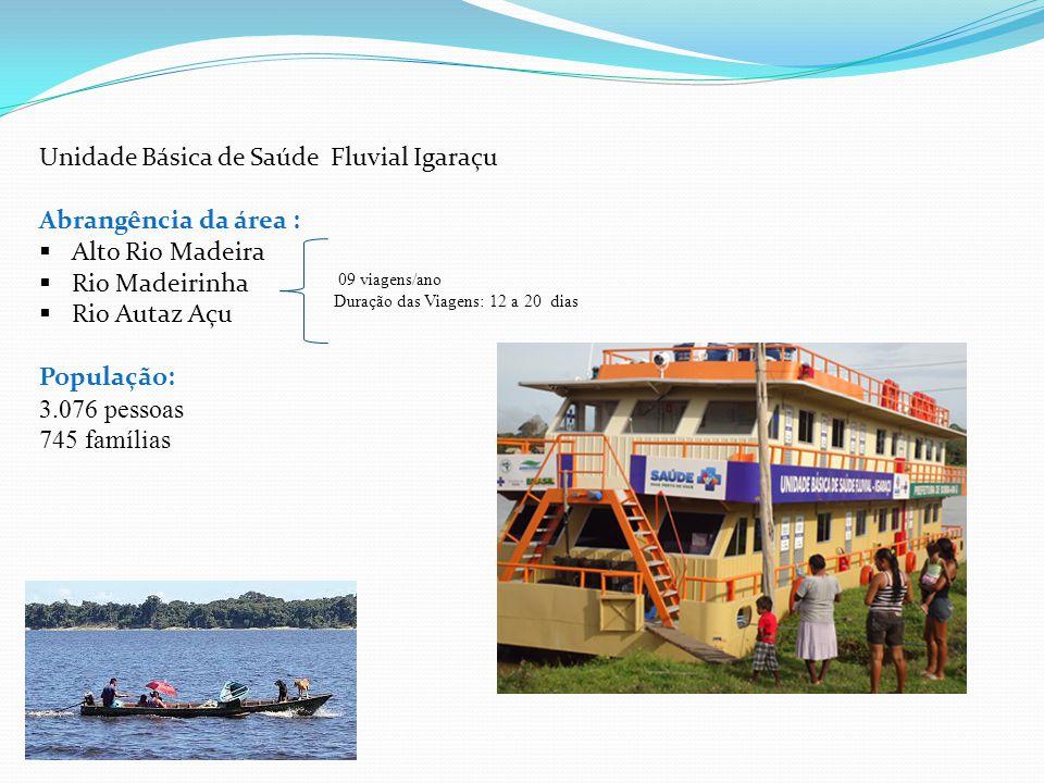 Unidade Básica de Saúde Fluvial Igaraçu Abrangência da área :