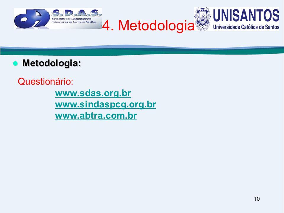 4. Metodologia Metodologia: Questionário: www.sdas.org.br