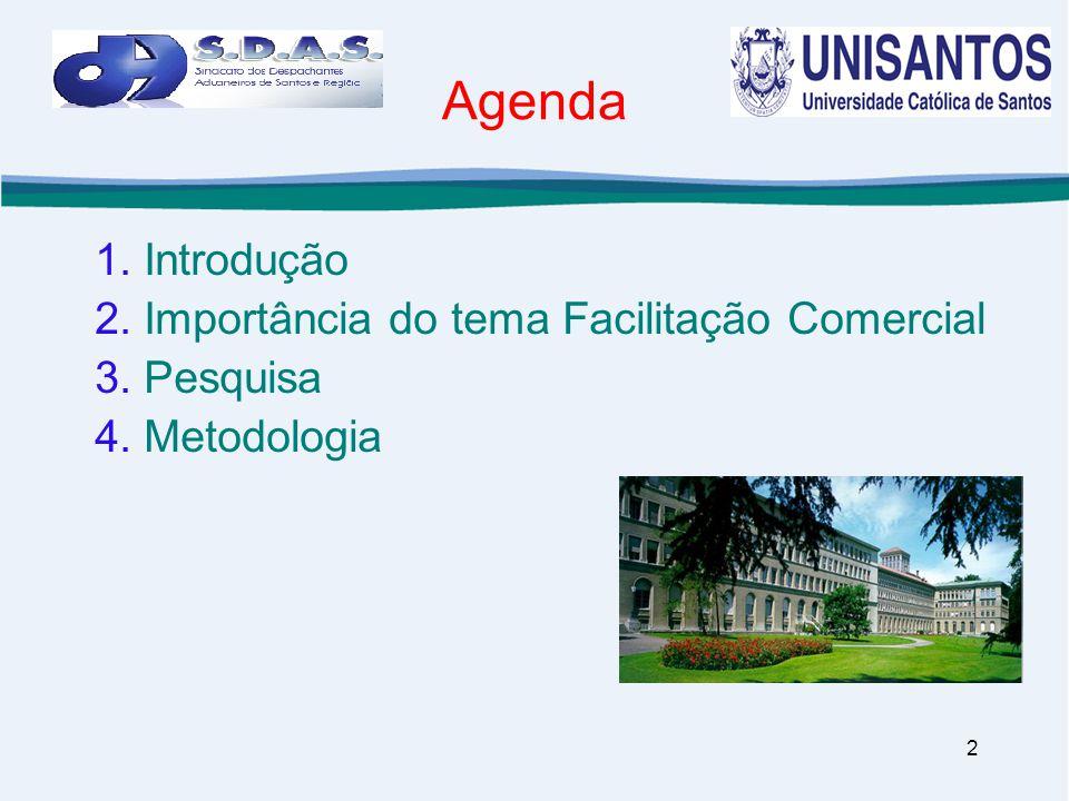 Agenda 1. Introdução 2. Importância do tema Facilitação Comercial