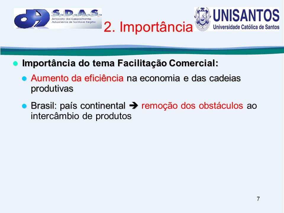 2. Importância Importância do tema Facilitação Comercial: