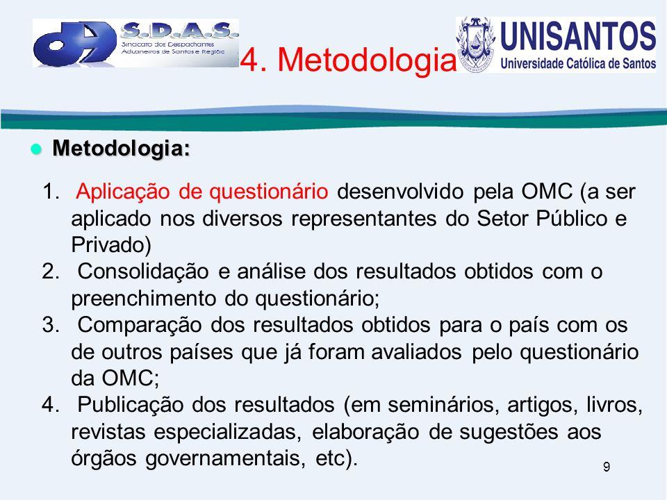 4. Metodologia Metodologia: