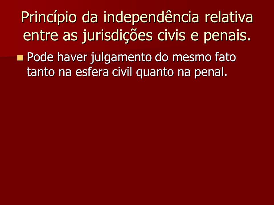 Princípio da independência relativa entre as jurisdições civis e penais.