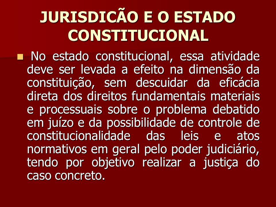 JURISDICÃO E O ESTADO CONSTITUCIONAL