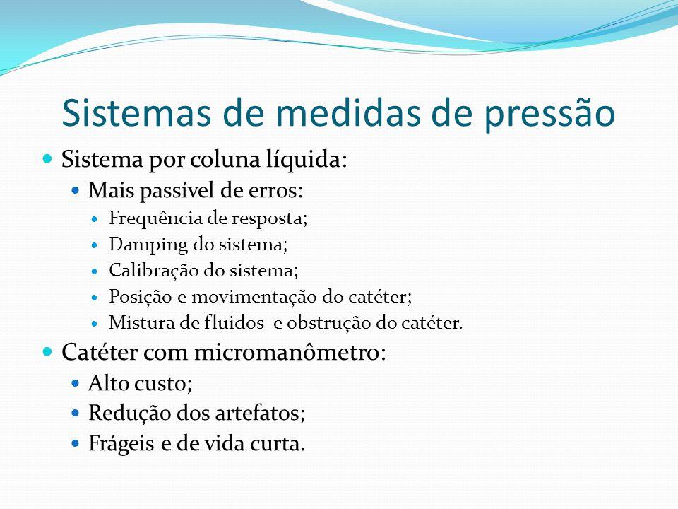 Sistemas de medidas de pressão