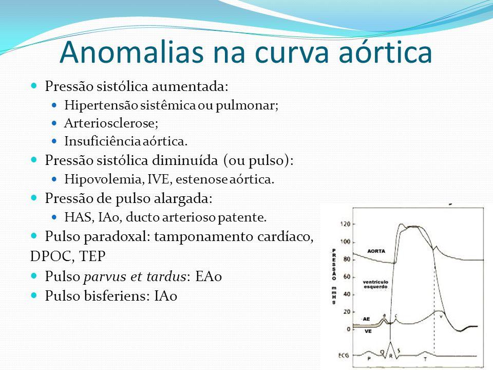 Anomalias na curva aórtica