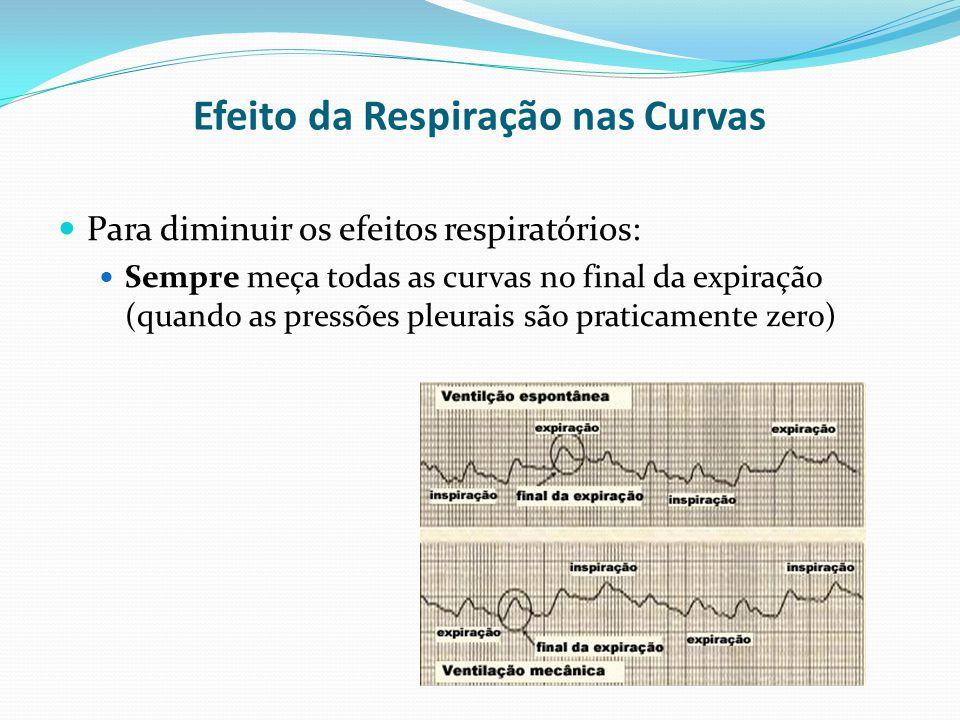 Efeito da Respiração nas Curvas