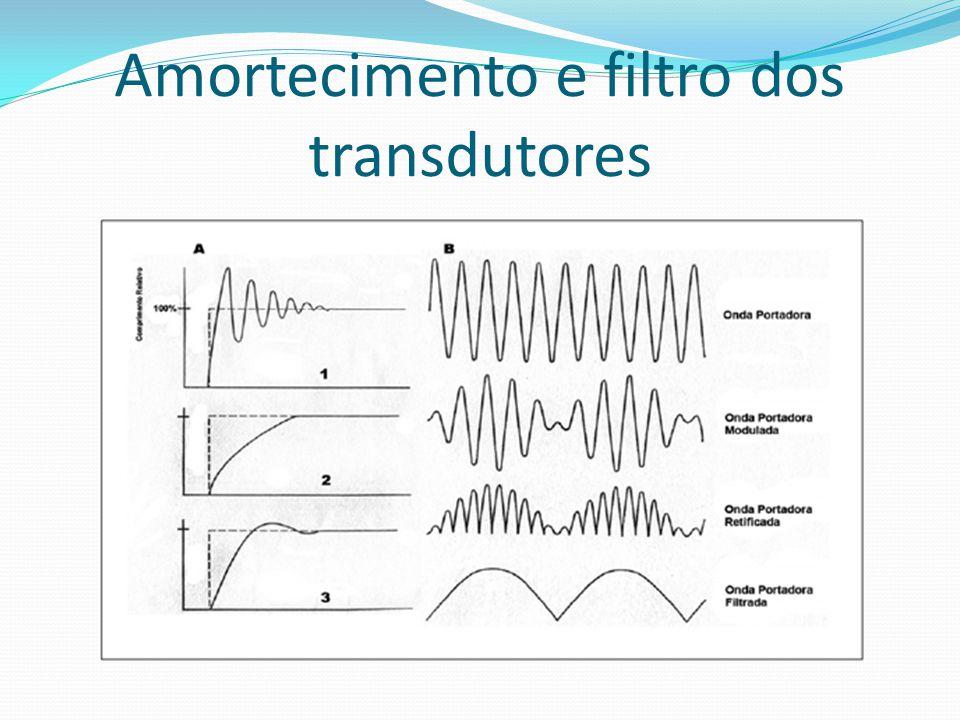 Amortecimento e filtro dos transdutores
