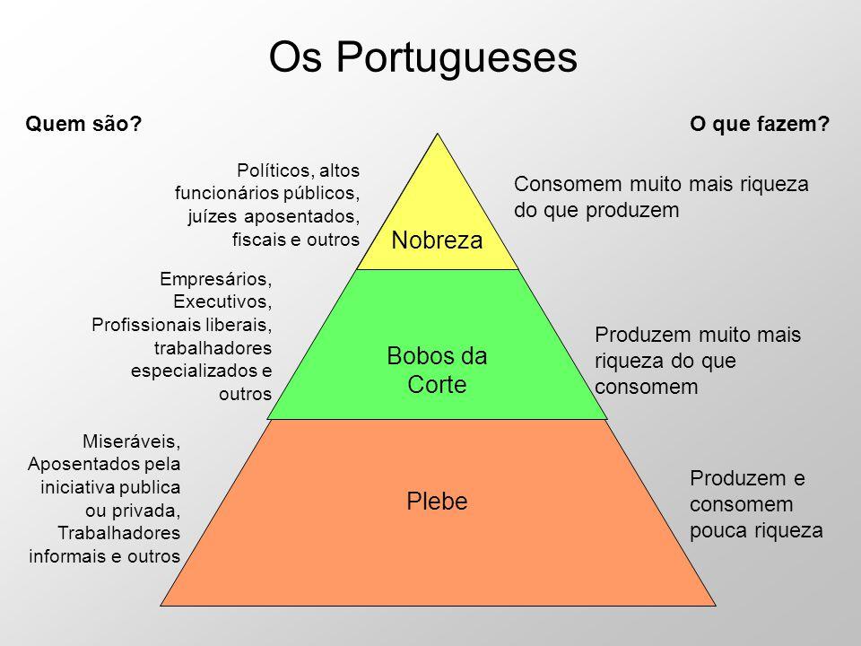 Os Portugueses Nobreza Bobos da Corte Plebe Quem são O que fazem