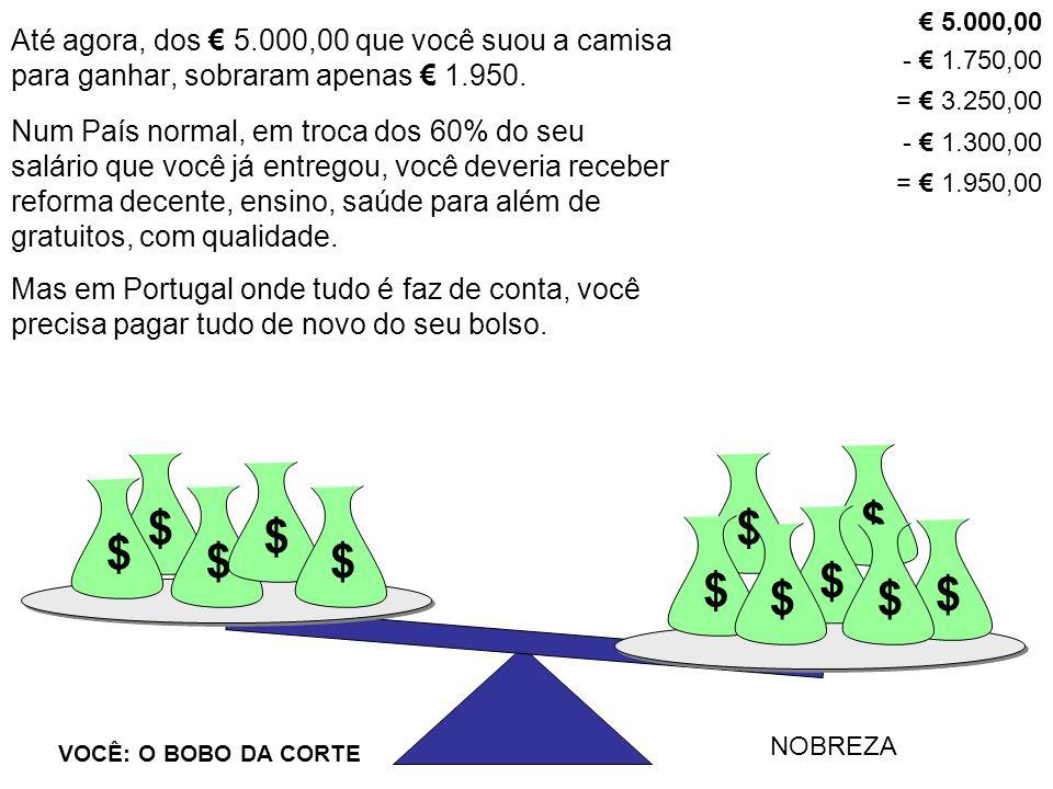 € 5.000,00 Até agora, dos € 5.000,00 que você suou a camisa para ganhar, sobraram apenas € 1.950. - € 1.750,00.