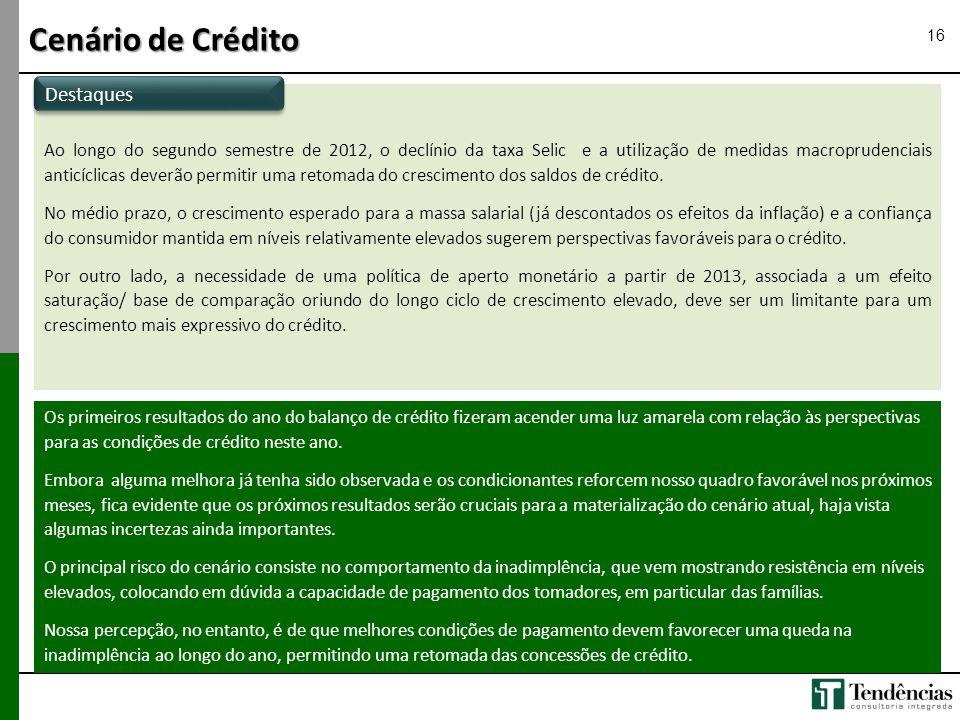 Cenário de Crédito Destaques