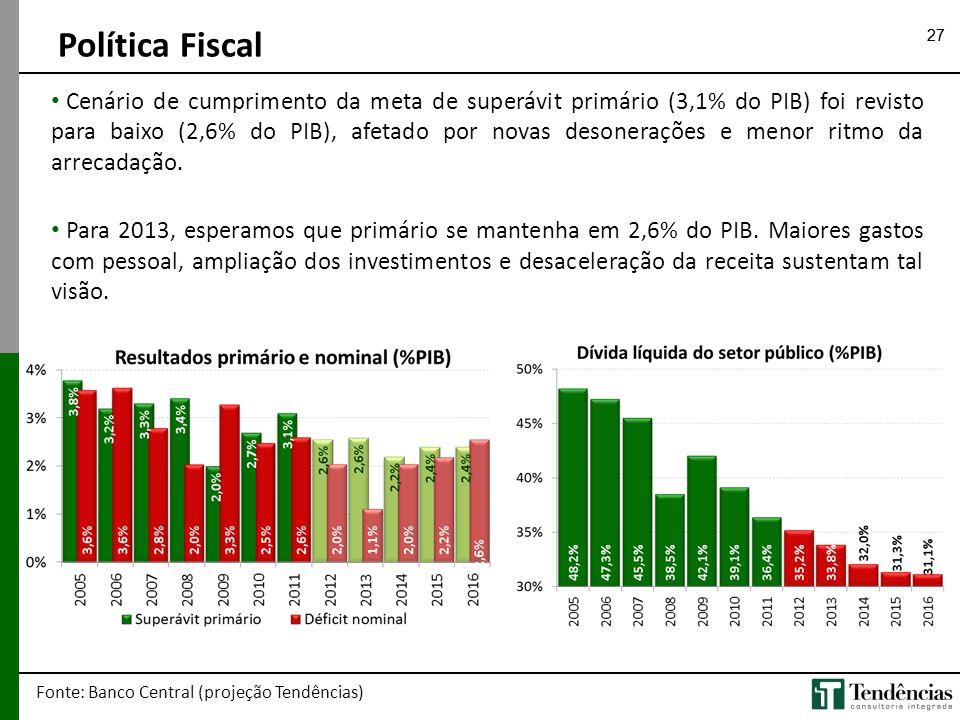 Política Fiscal 27.