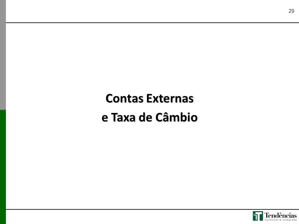 Contas Externas e Taxa de Câmbio