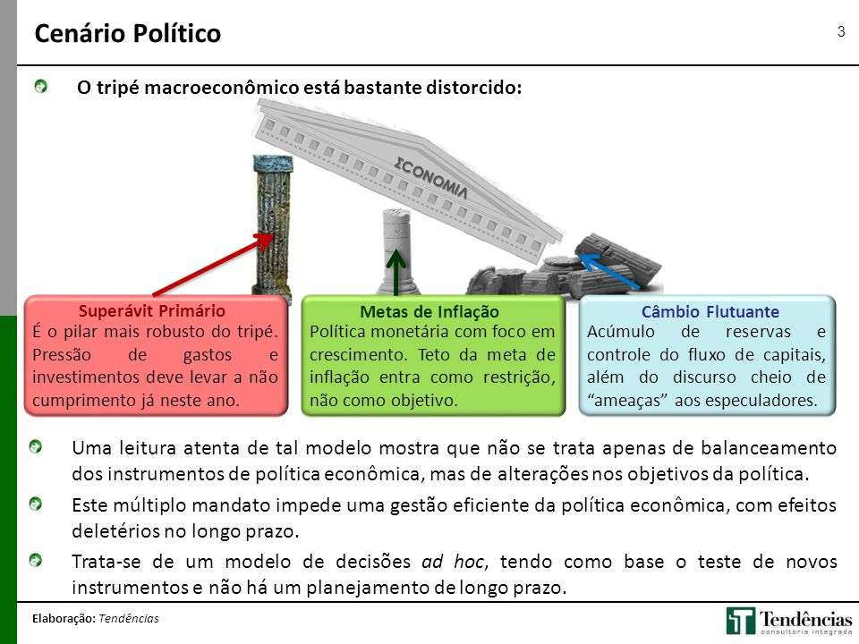 Cenário Político O tripé macroeconômico está bastante distorcido: