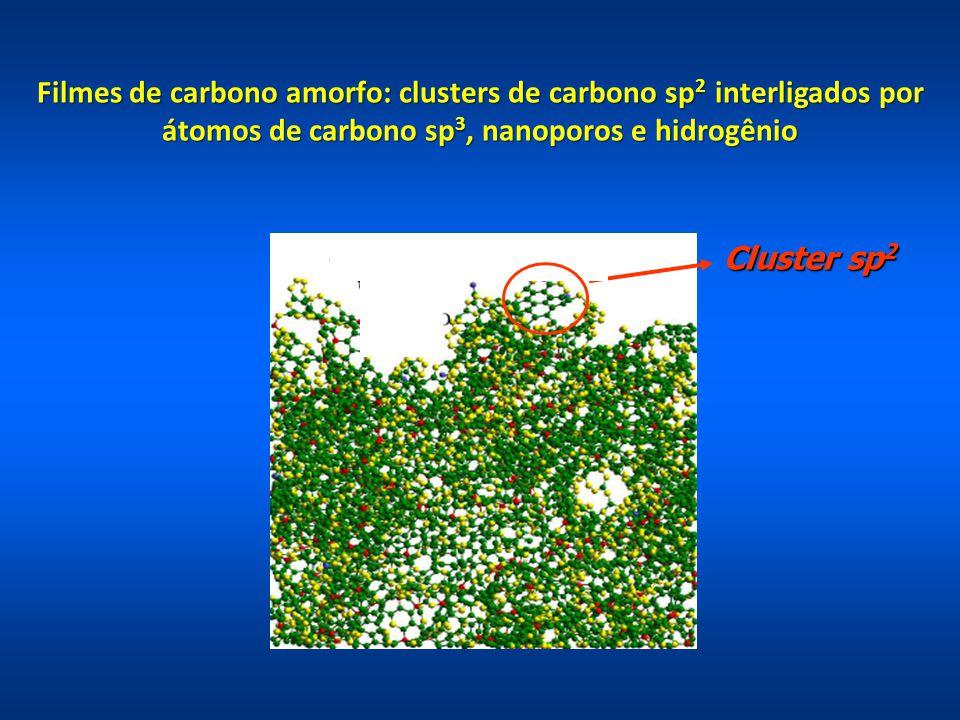 Filmes de carbono amorfo: clusters de carbono sp2 interligados por