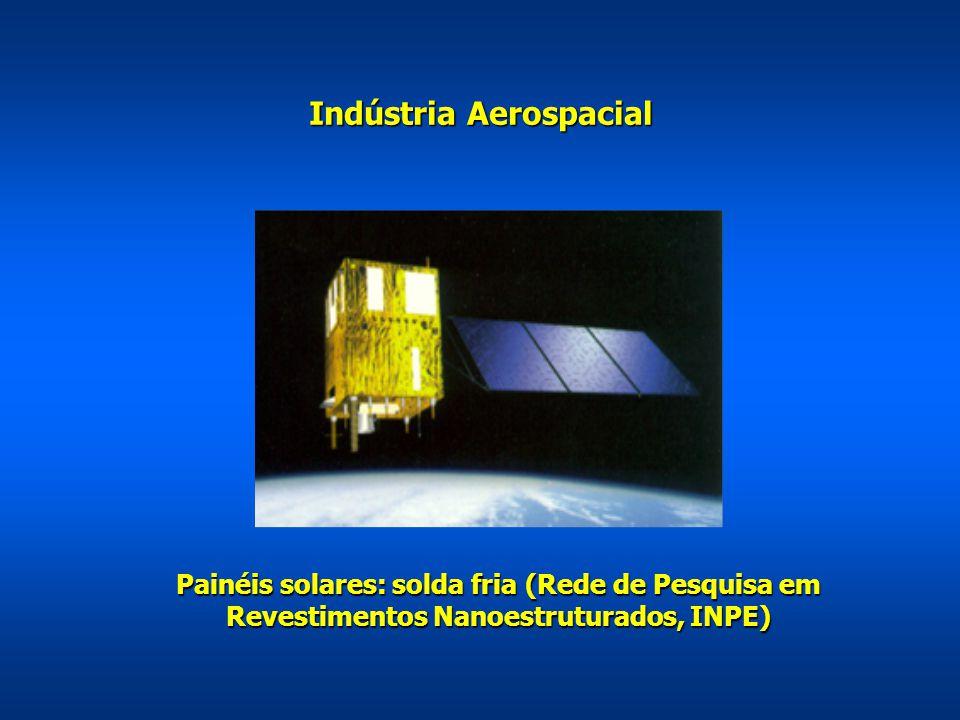 Indústria Aerospacial