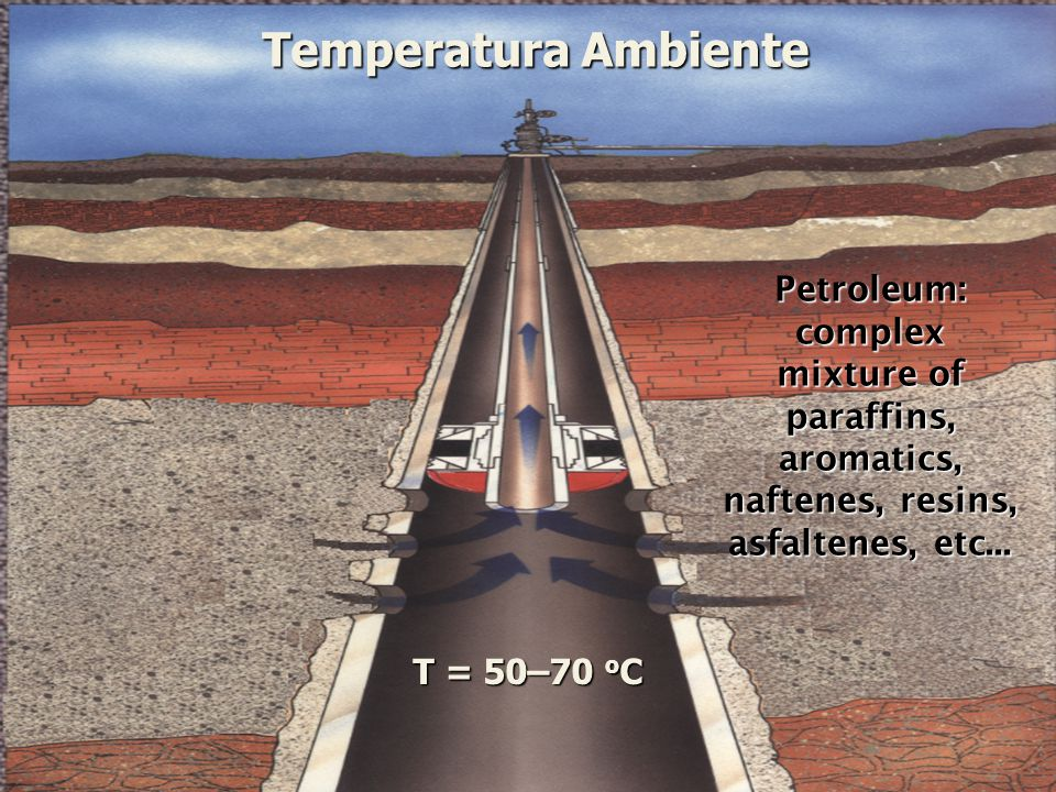 Temperatura Ambiente Petroleum: complex mixture of paraffins, aromatics, naftenes, resins, asfaltenes, etc...